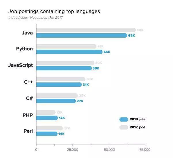 你还在让孩子学JavaScript?