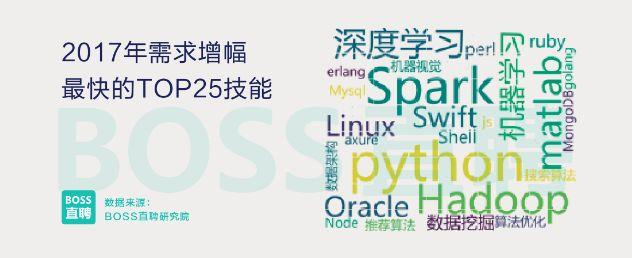 【开课】Python 超越 Java,纳入高考科目,成为最热编程语言!
