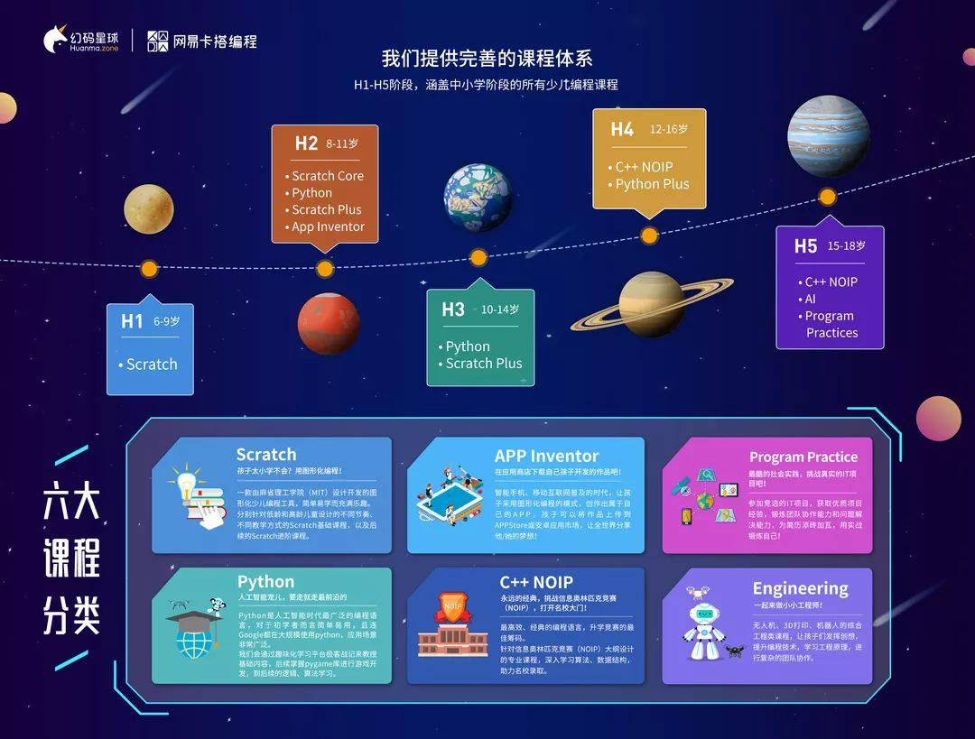 网易卡搭编程 X 幻码星球 8月即将开业!