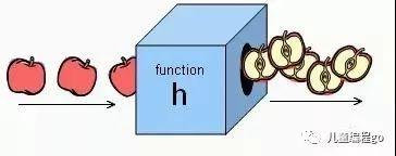 python第四课:函数的定义