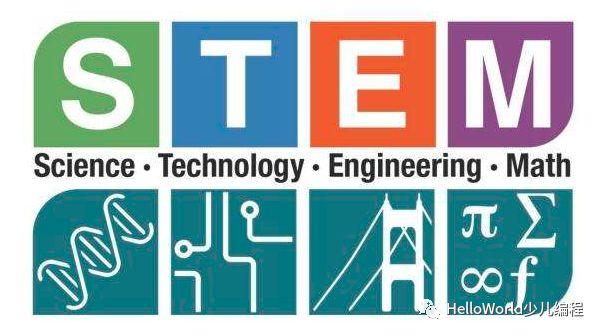 教科院|中国STEM教育2029行动计划