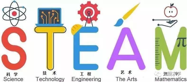 STEAM教育迈向基础学科,编程教育打开未来科技大门