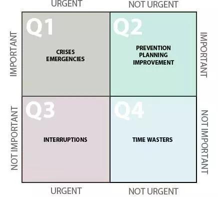 这7种思维方式,让孩子的学习慢慢变好
