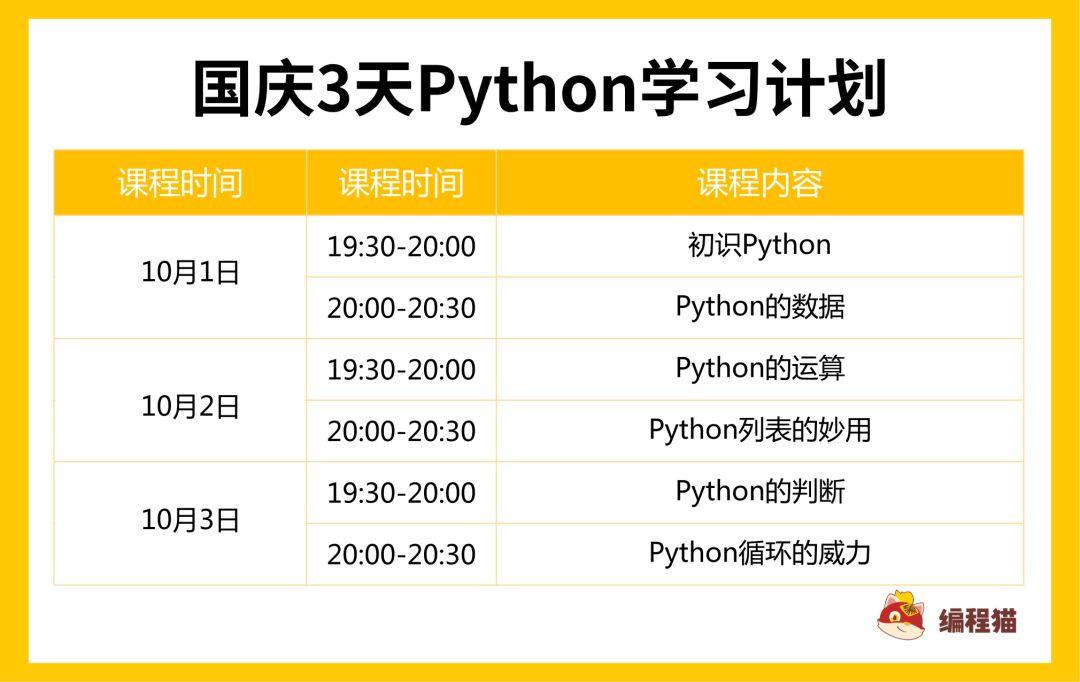 国庆3天免费学Python,拿下6499元冬令营名额