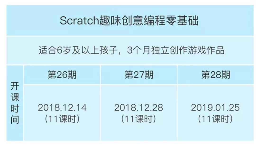 弯道超车!Scratch、Python寒假班直降300元今日上线啦!