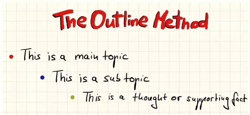 高效笔记法:如何用一张普通的纸将学习效率提高10倍?